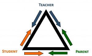 suzuki-triangle-image